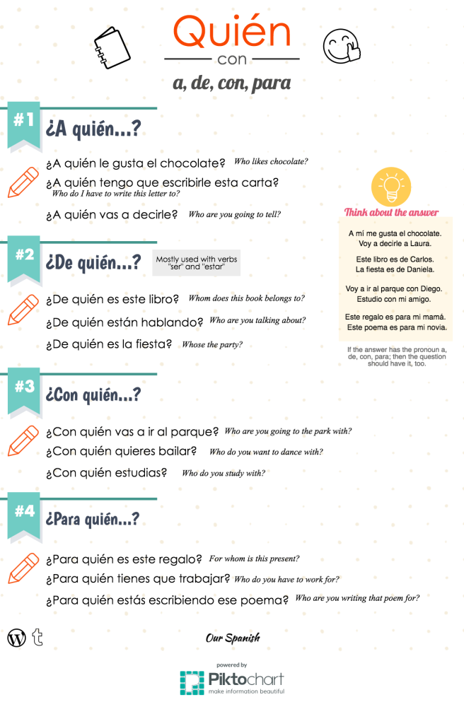 quien-pronouns.png